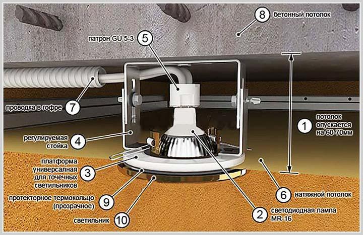 Схема крепления и подключения светильника в натяжном потолке