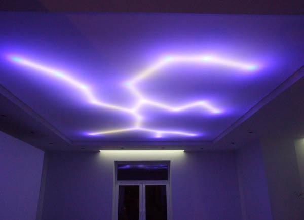 Возможность создавать узоры на потолке
